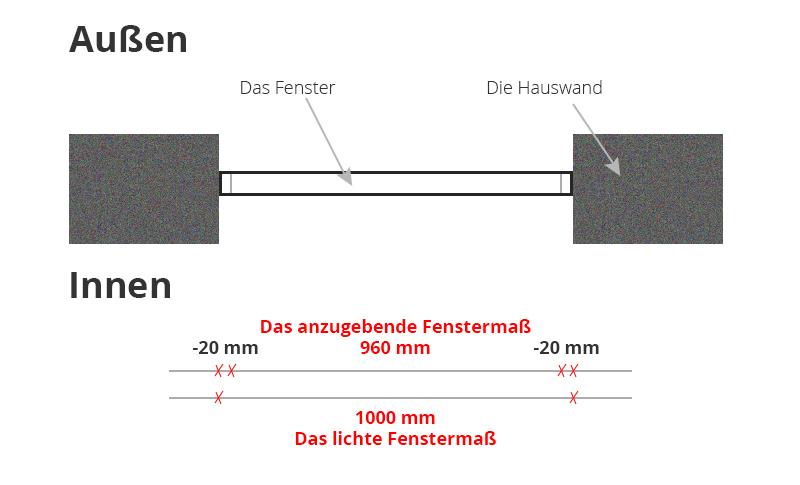 Top Kunststofffenster / PVC Fenster richtig Ausmessen DM55
